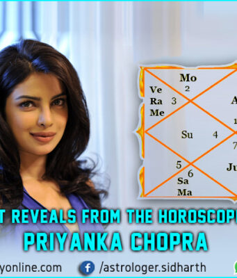 Celebrity horoscope analysis | The Astrology Online- Part 2