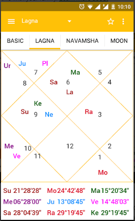 astrosage free astrology app for mobile